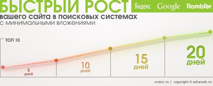 Xrotor.ru - пассивный заработок в интернете